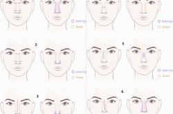 Нанесение макияжа для уменьшения носа