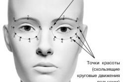 Лимфодренаж глаз