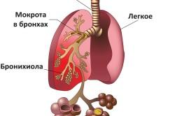 Пневмония после удаления желчного пузыря